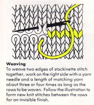 How To Read A Knit Pattern : HOW TO READ KNITTING PATTERNS   Free Patterns