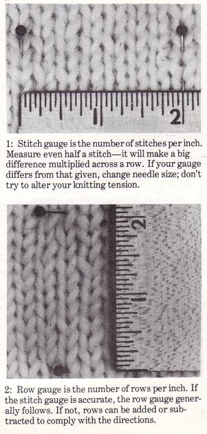 Knitting to Fit – Know Your Gauge !