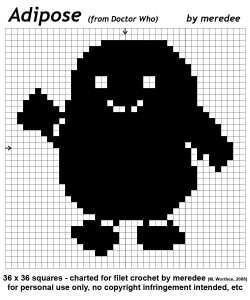 adipose_pattern